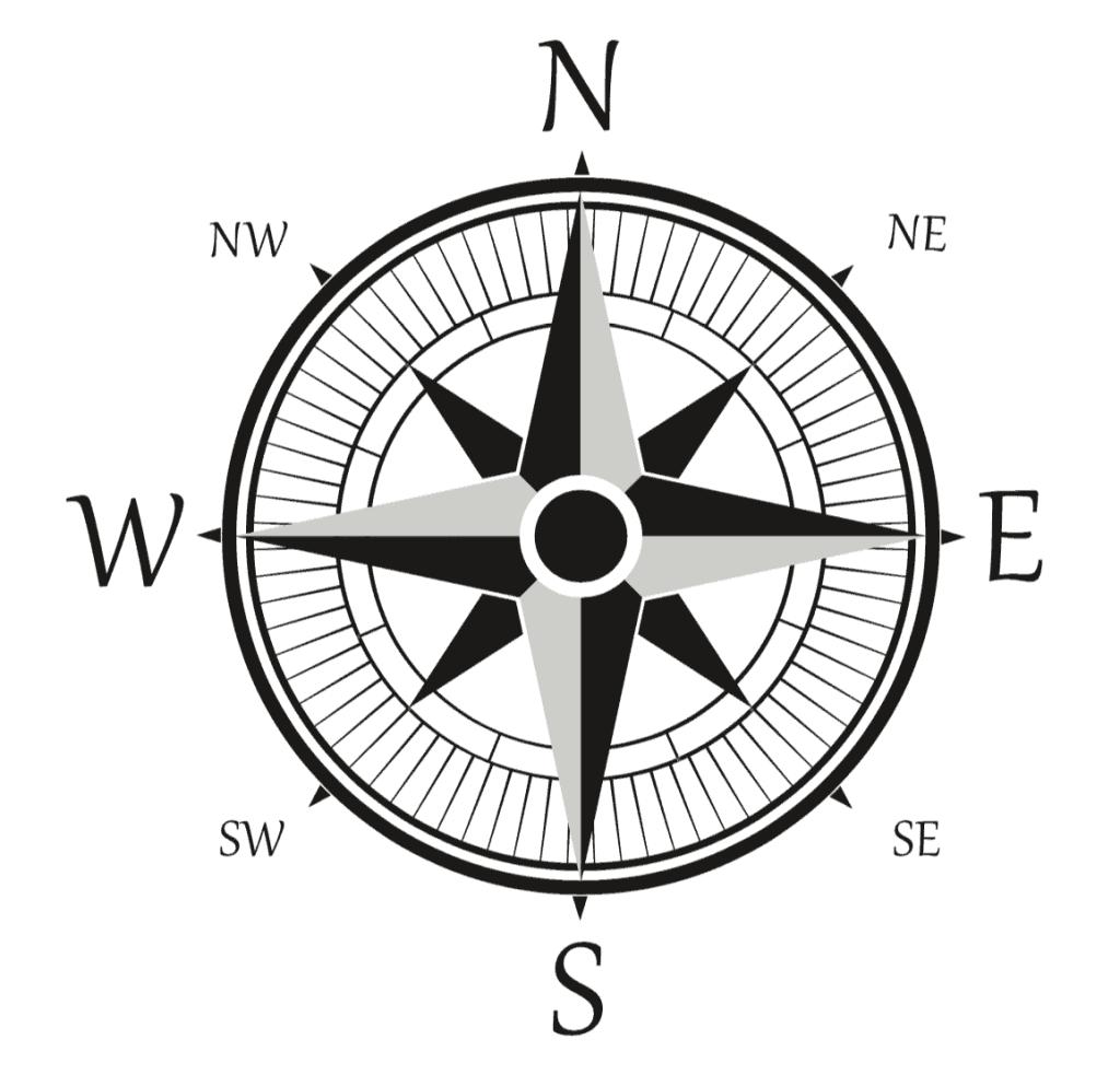 Training Direction Compass