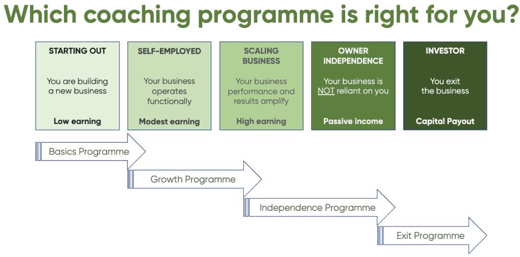 UK Growth Coach business coaching programmes